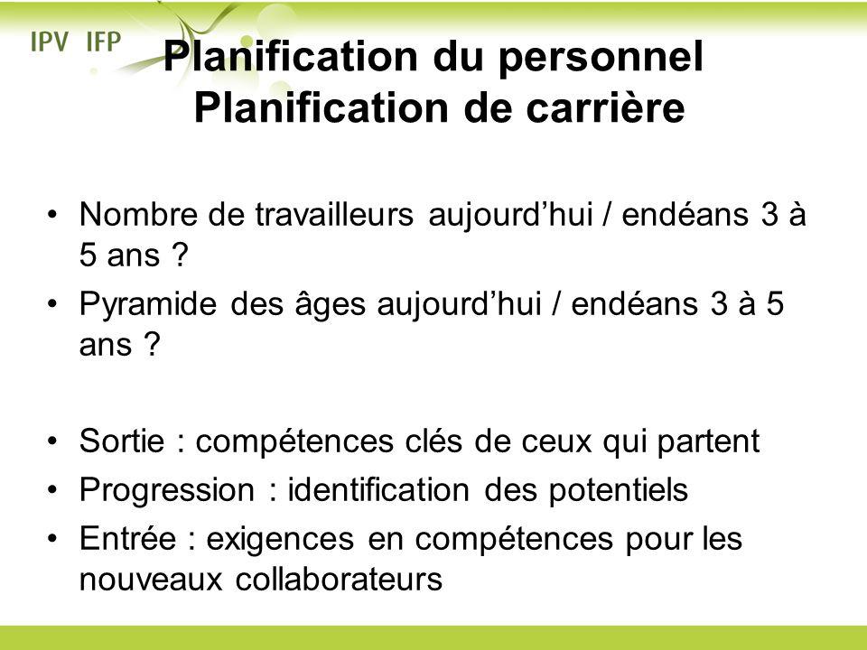 Planification du personnel Planification de carrière