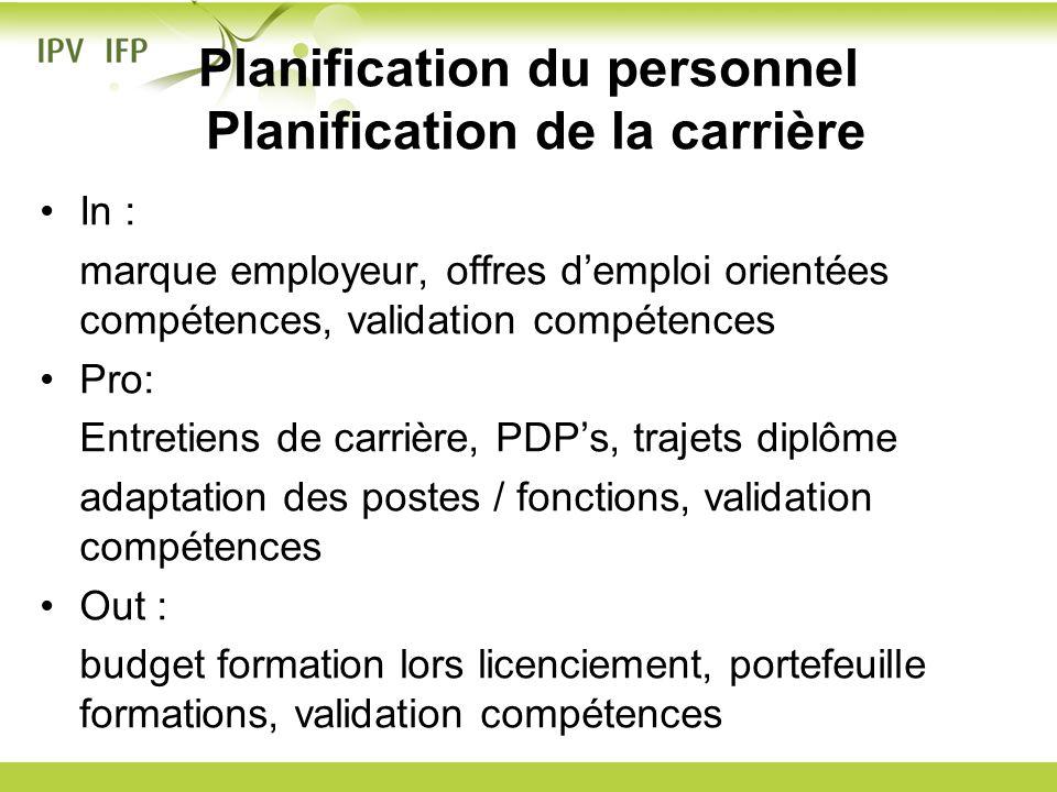 Planification du personnel Planification de la carrière