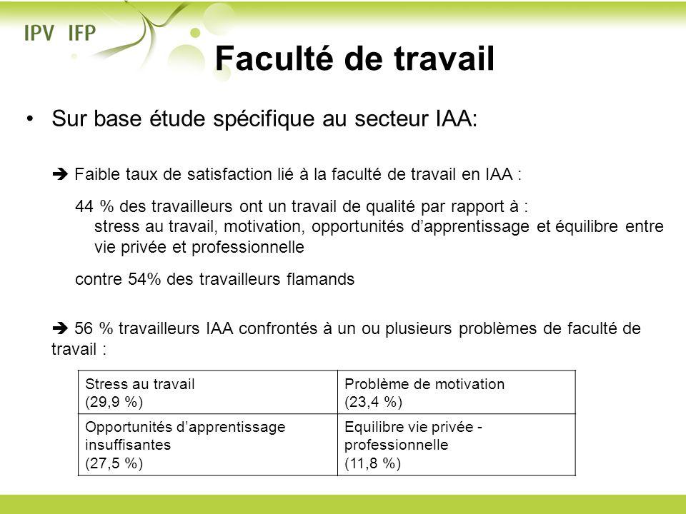 Faculté de travail Sur base étude spécifique au secteur IAA: