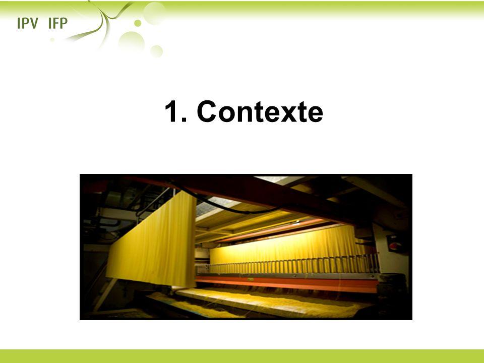 1. Contexte