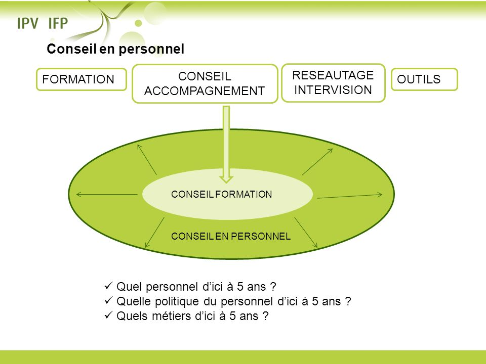 CONSEIL ACCOMPAGNEMENT