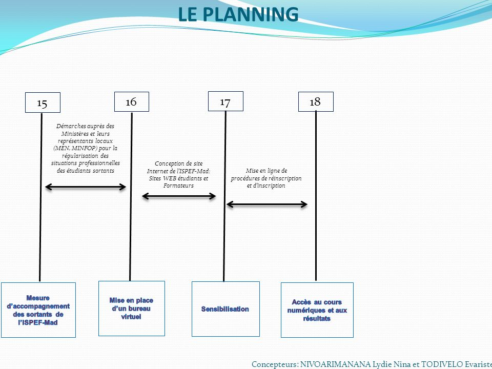 LE PLANNING 15. 16. 17. 18.