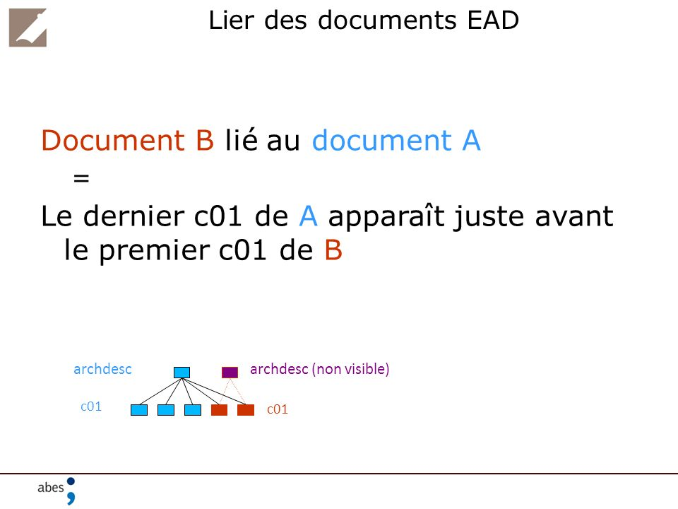 Document B lié au document A