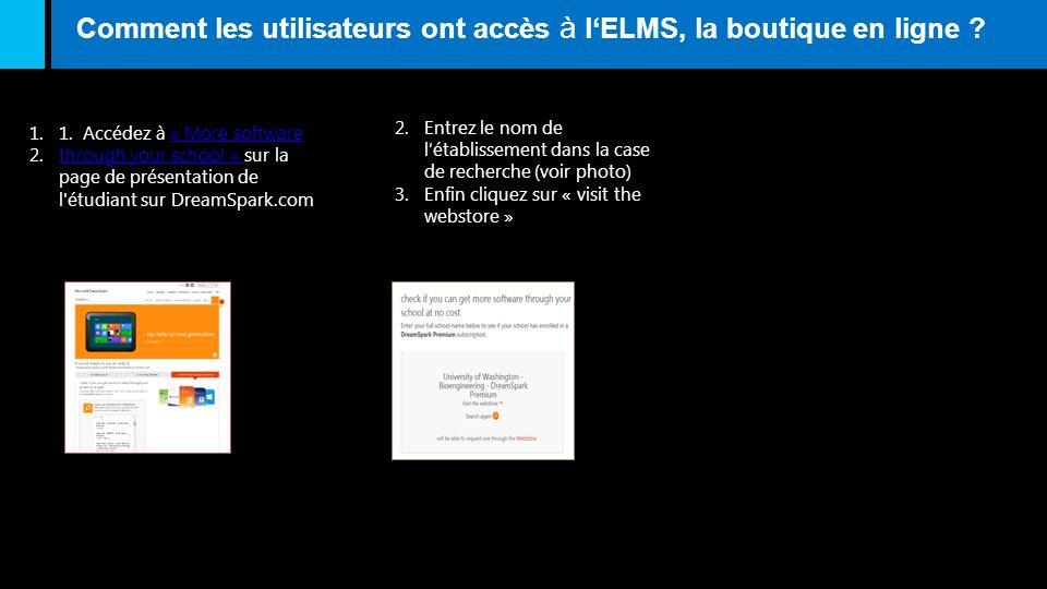 Comment les utilisateurs ont accès à l'ELMS, la boutique en ligne
