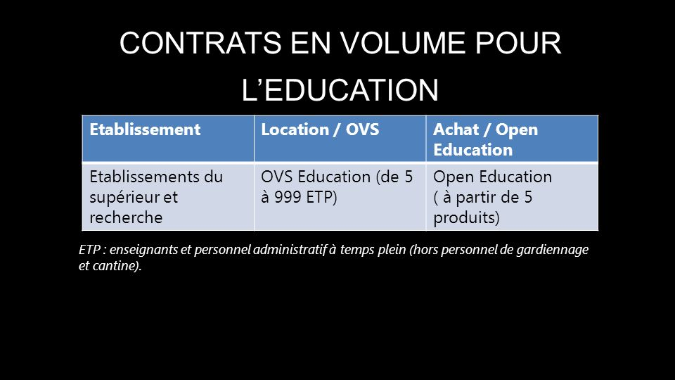 CONTRATS EN VOLUME POUR L'EDUCATION