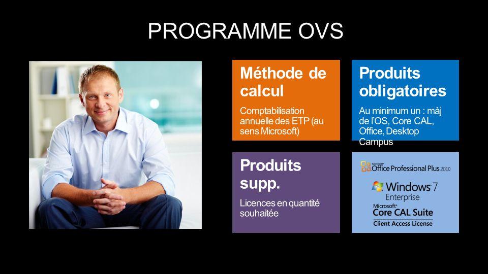 PROGRAMME OVS Méthode de calcul Produits obligatoires Produits supp.