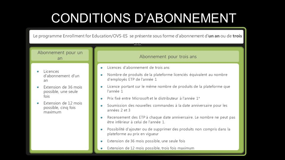 CONDITIONS D'ABONNEMENT