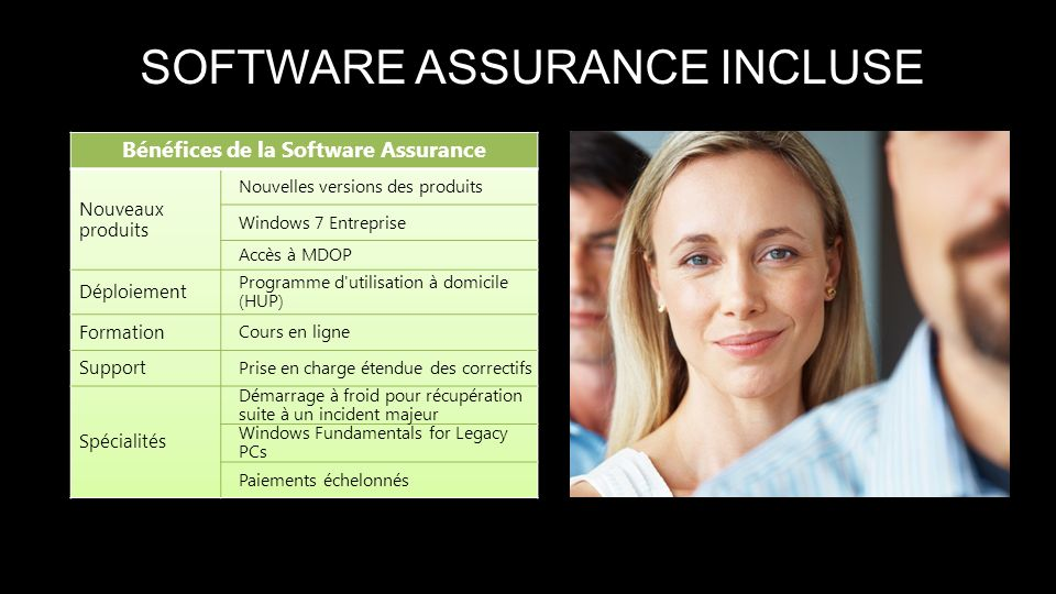 Bénéfices de la Software Assurance