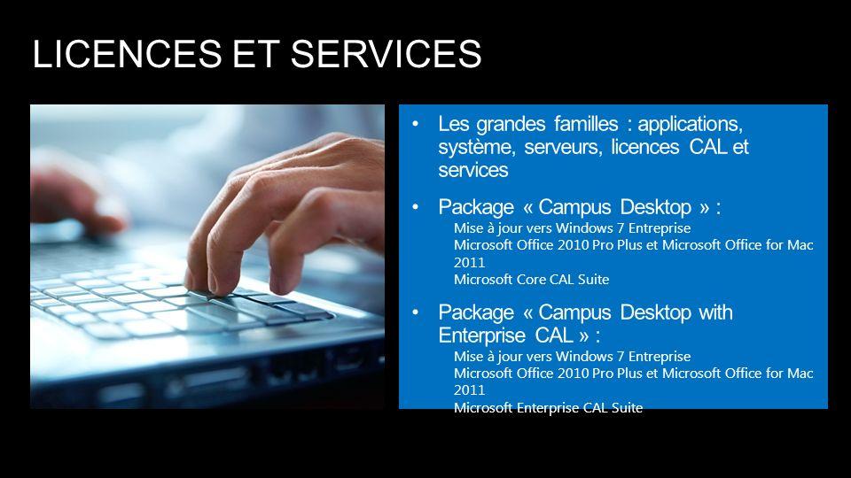 LICENCES ET SERVICES Les grandes familles : applications, système, serveurs, licences CAL et services.