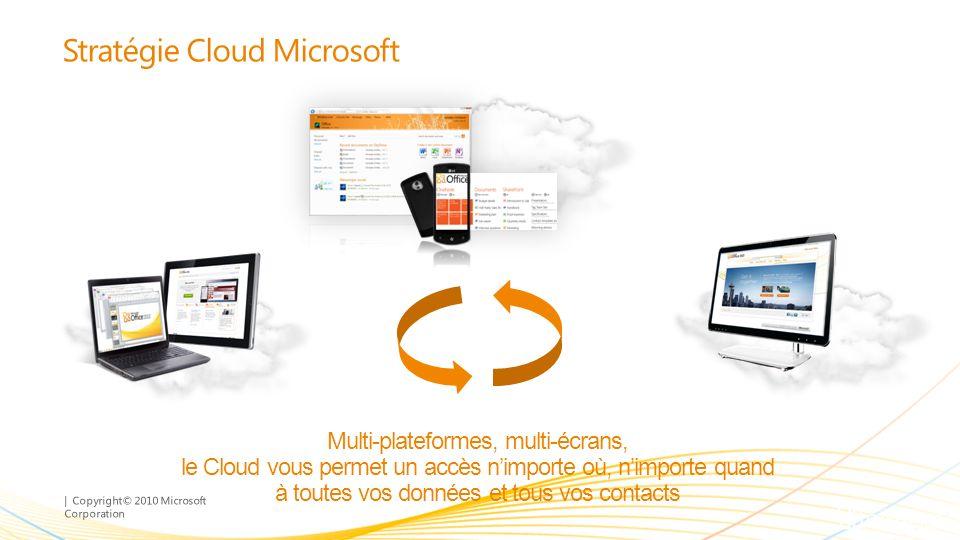 Stratégie Cloud Microsoft