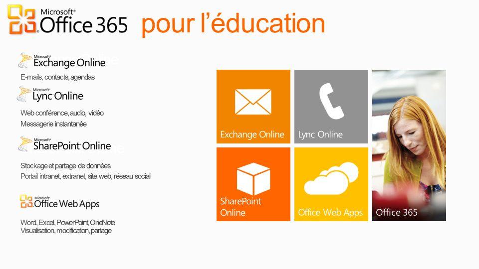 pour l'éducation Exchange Online Web conférence, audio, vidéo