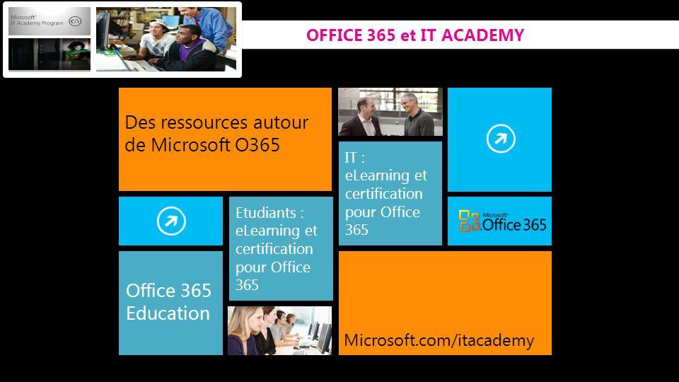 Des ressources autour de Microsoft O365