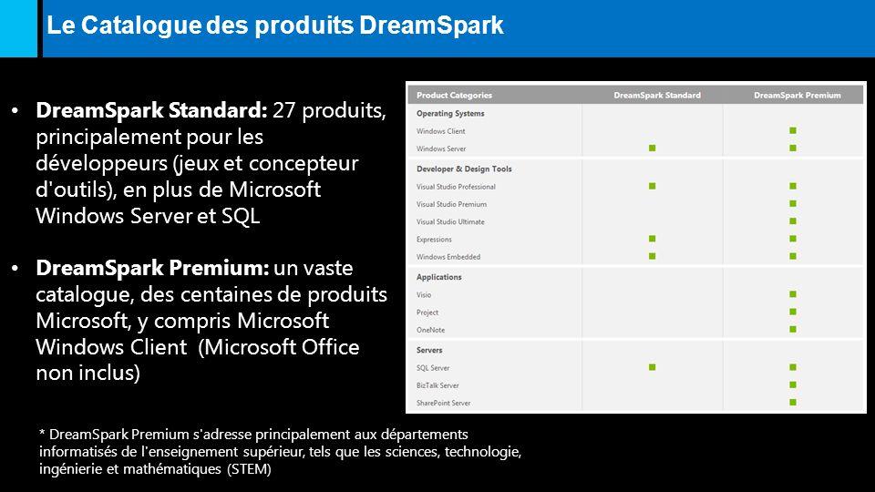 Le Catalogue des produits DreamSpark