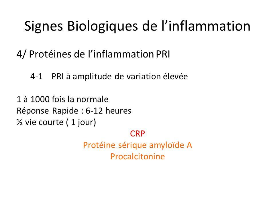 Signes Biologiques de l'inflammation