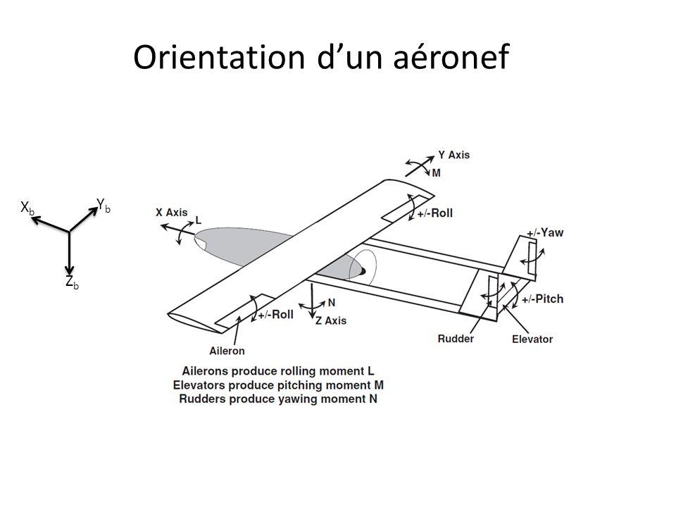 Orientation d'un aéronef