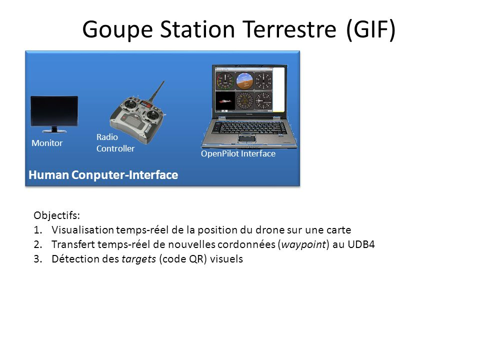 Goupe Station Terrestre (GIF)