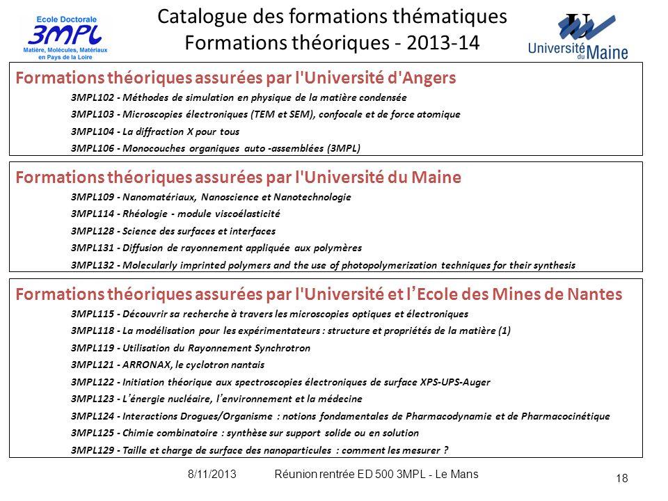 Catalogue des formations thématiques Formations théoriques - 2013-14