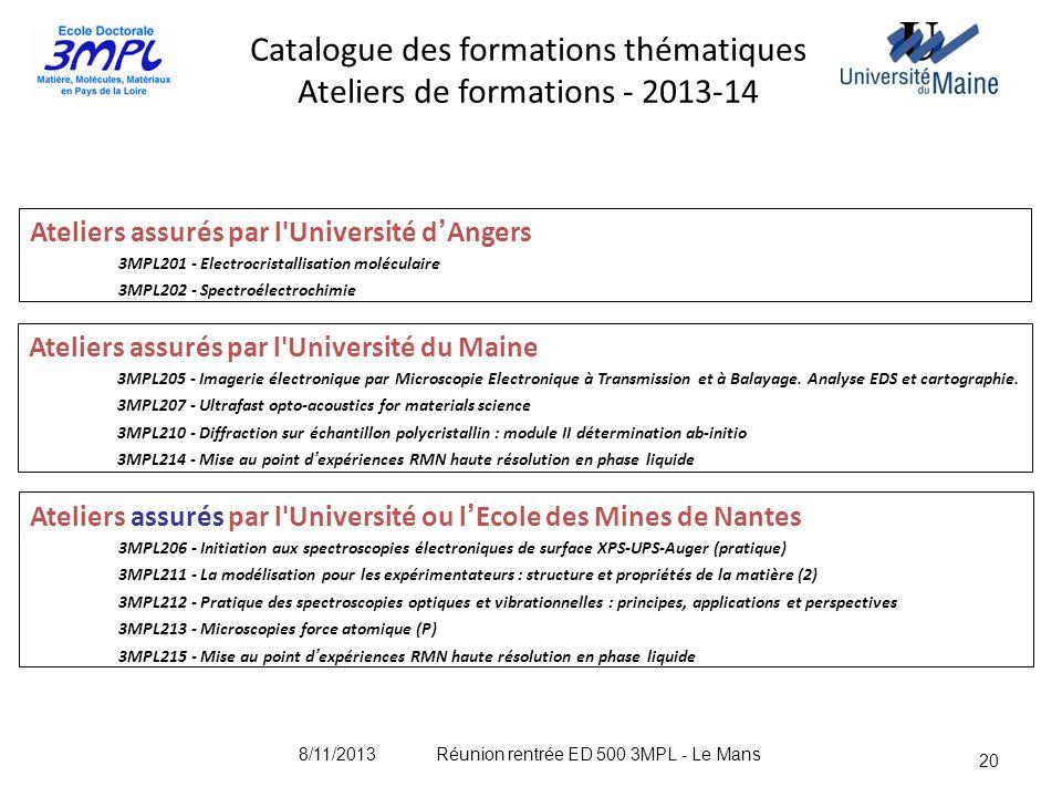 Catalogue des formations thématiques Ateliers de formations - 2013-14