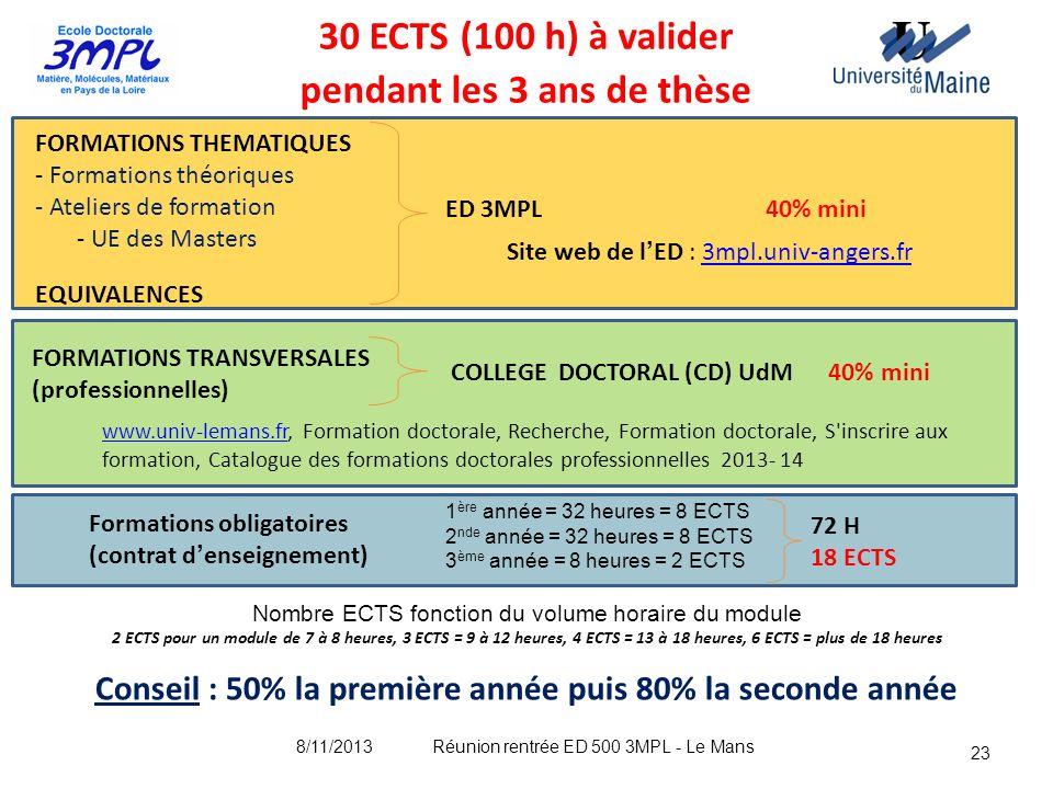 30 ECTS (100 h) à valider pendant les 3 ans de thèse