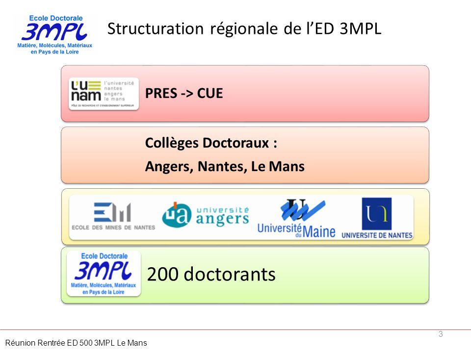 Structuration régionale de l'ED 3MPL
