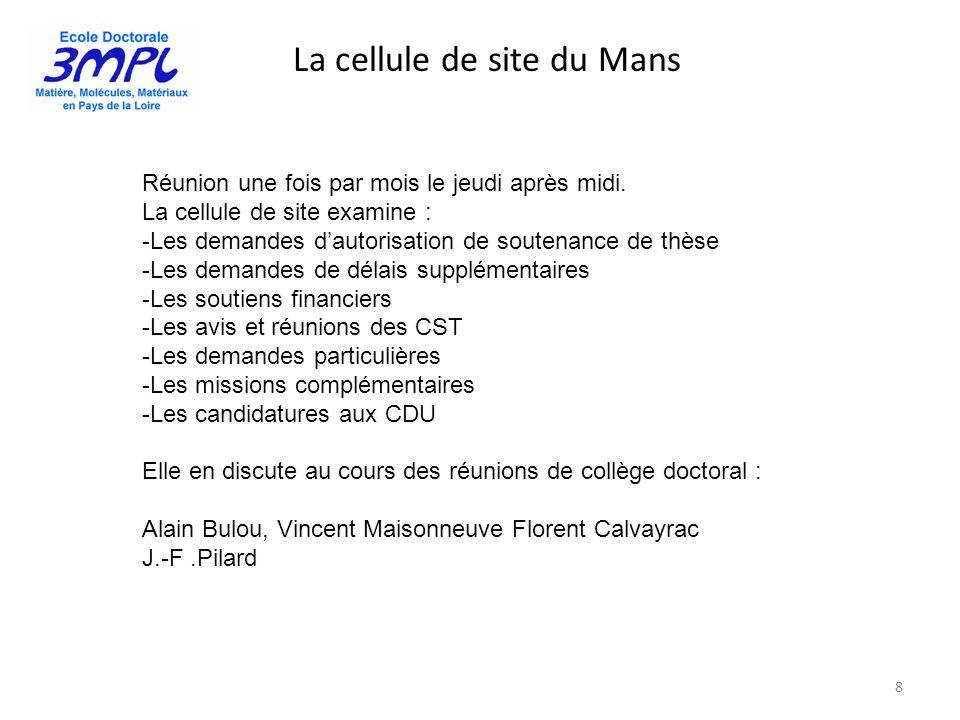 La cellule de site du Mans