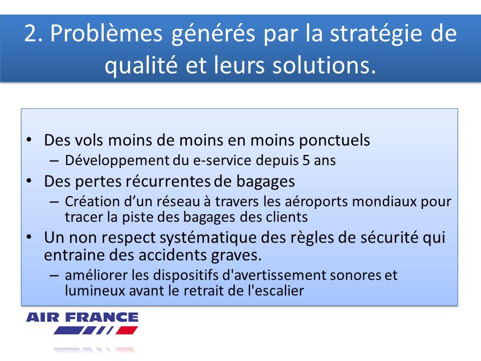2. Problèmes générés par la stratégie de qualité et leurs solutions.