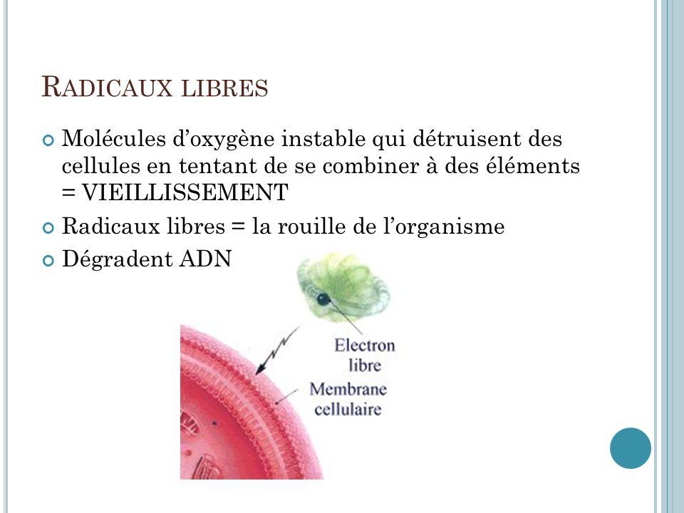 Radicaux libres Molécules d'oxygène instable qui détruisent des cellules en tentant de se combiner à des éléments = VIEILLISSEMENT.