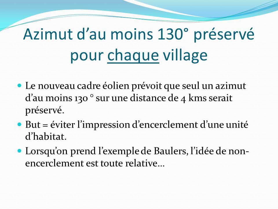 Azimut d'au moins 130° préservé pour chaque village