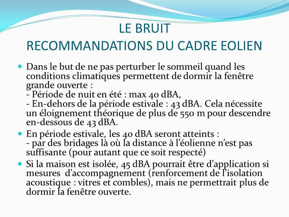 LE BRUIT RECOMMANDATIONS DU CADRE EOLIEN