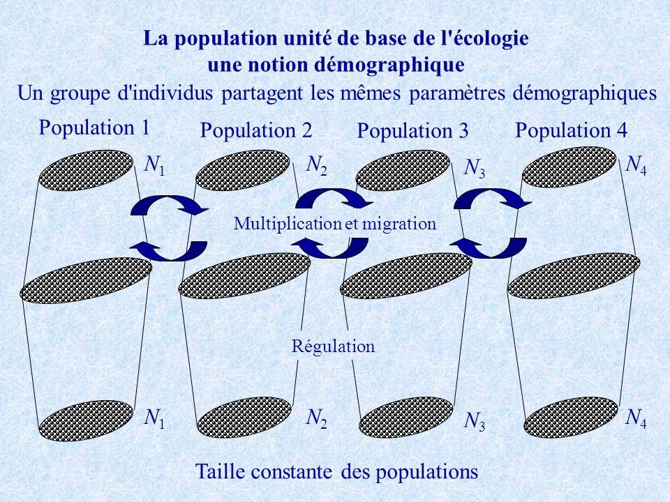 La population unité de base de l écologie une notion démographique