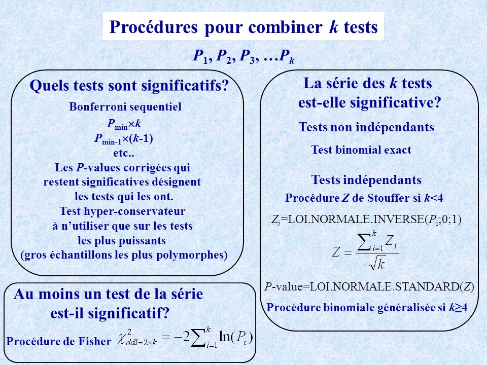 Procédures pour combiner k tests