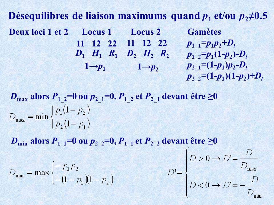 Désequilibres de liaison maximums quand p1 et/ou p2≠0.5