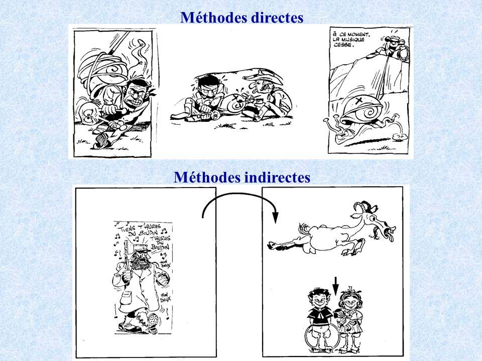 Méthodes directes Méthodes indirectes