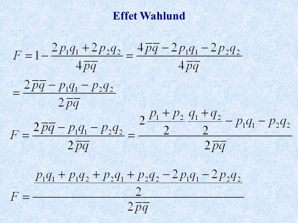 Effet Wahlund