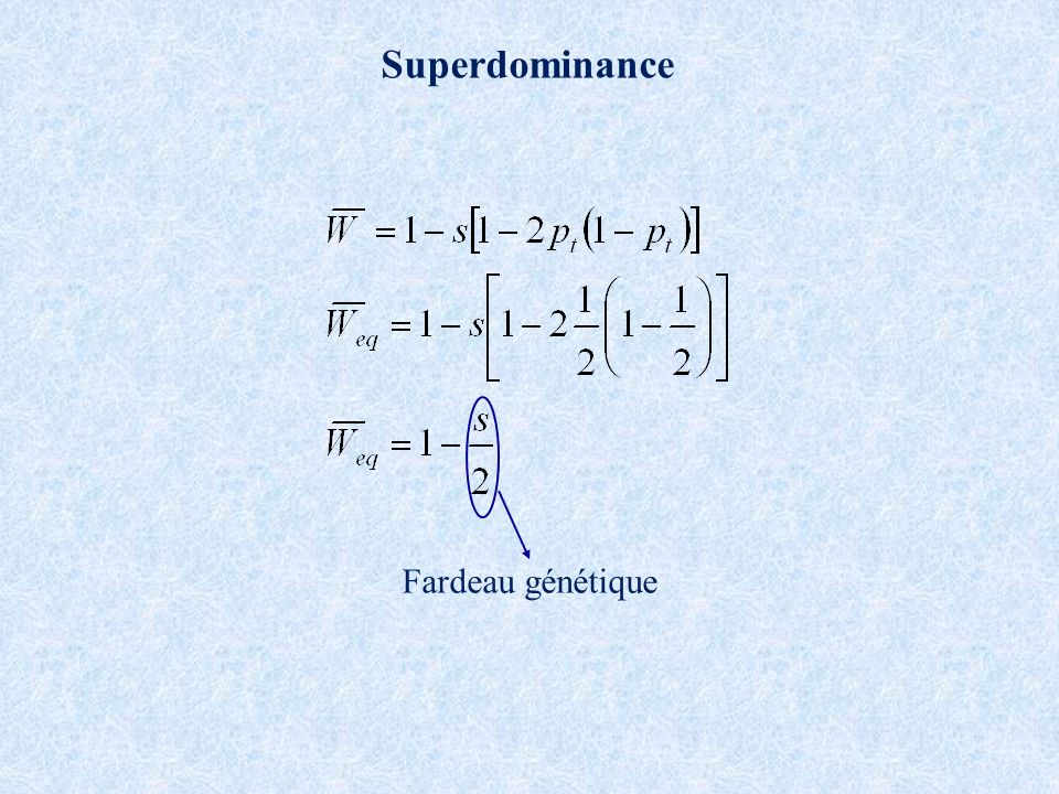 Superdominance Fardeau génétique