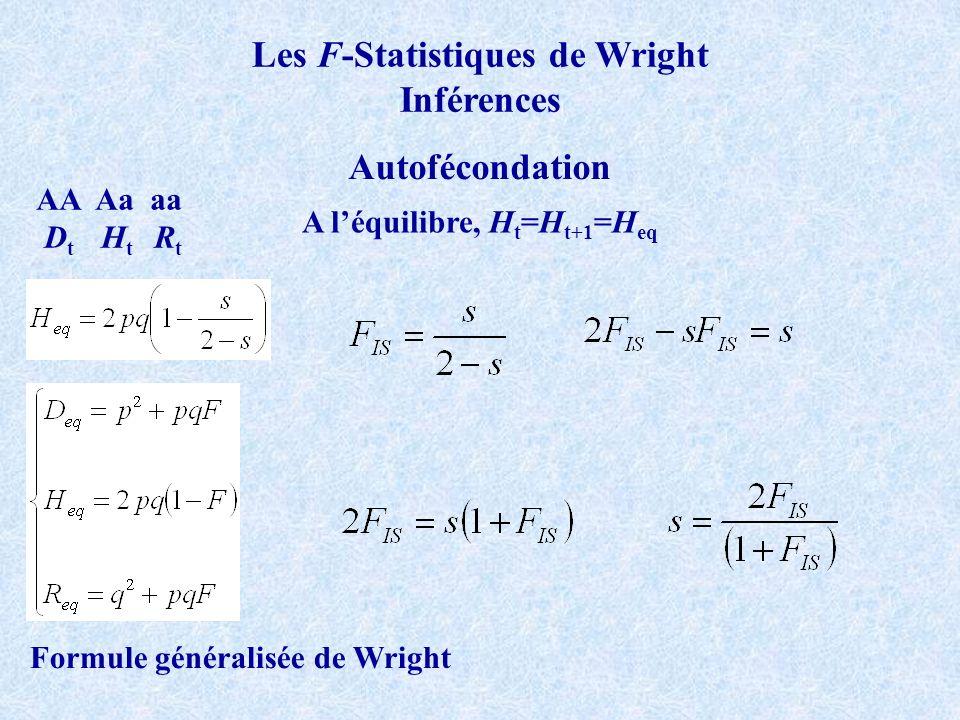 Les F-Statistiques de Wright Inférences Autofécondation