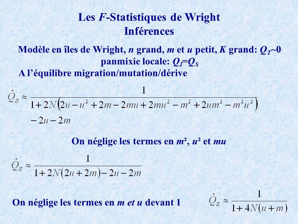 Les F-Statistiques de Wright Inférences