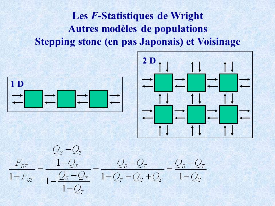 Les F-Statistiques de Wright Autres modèles de populations