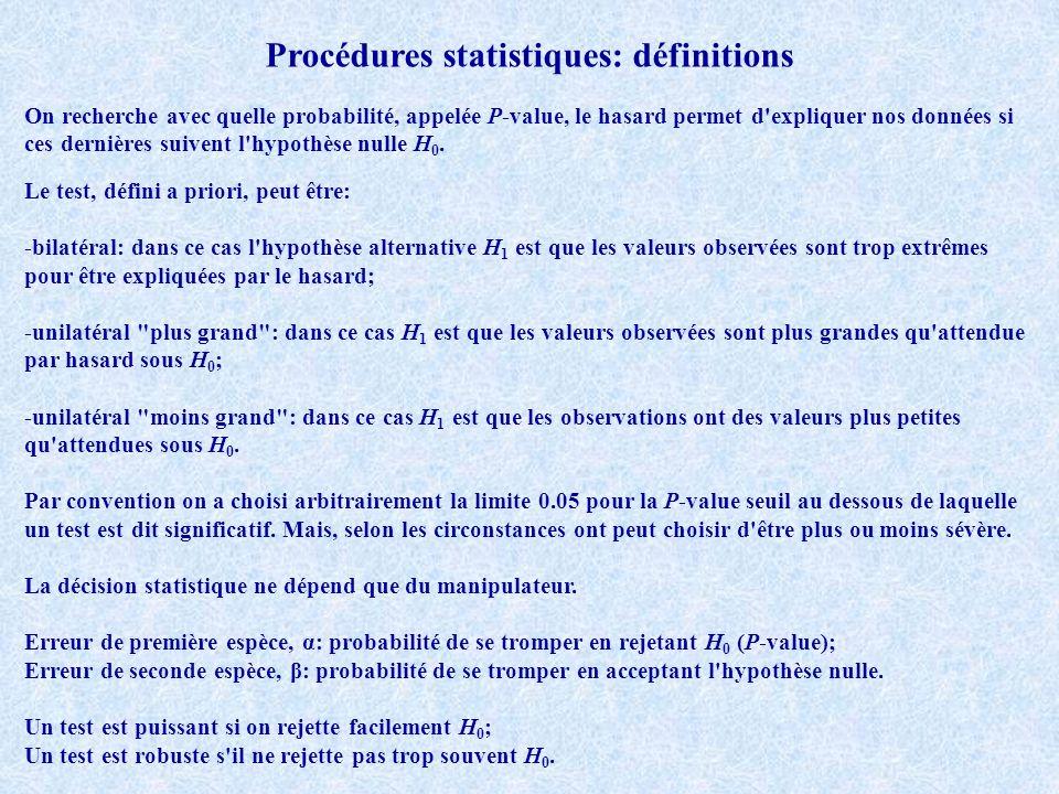 Procédures statistiques: définitions