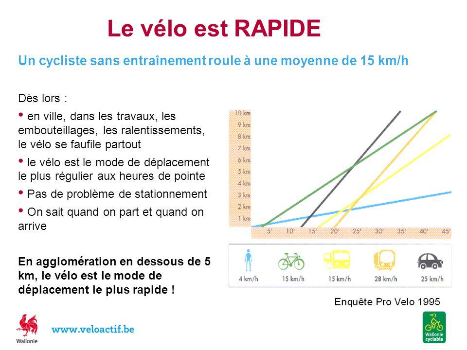 Le vélo est RAPIDE Un cycliste sans entraînement roule à une moyenne de 15 km/h. Dès lors :