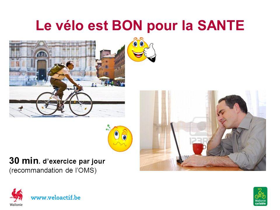 Le vélo est BON pour la SANTE