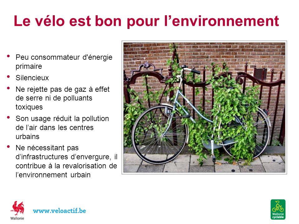 Le vélo est bon pour l'environnement