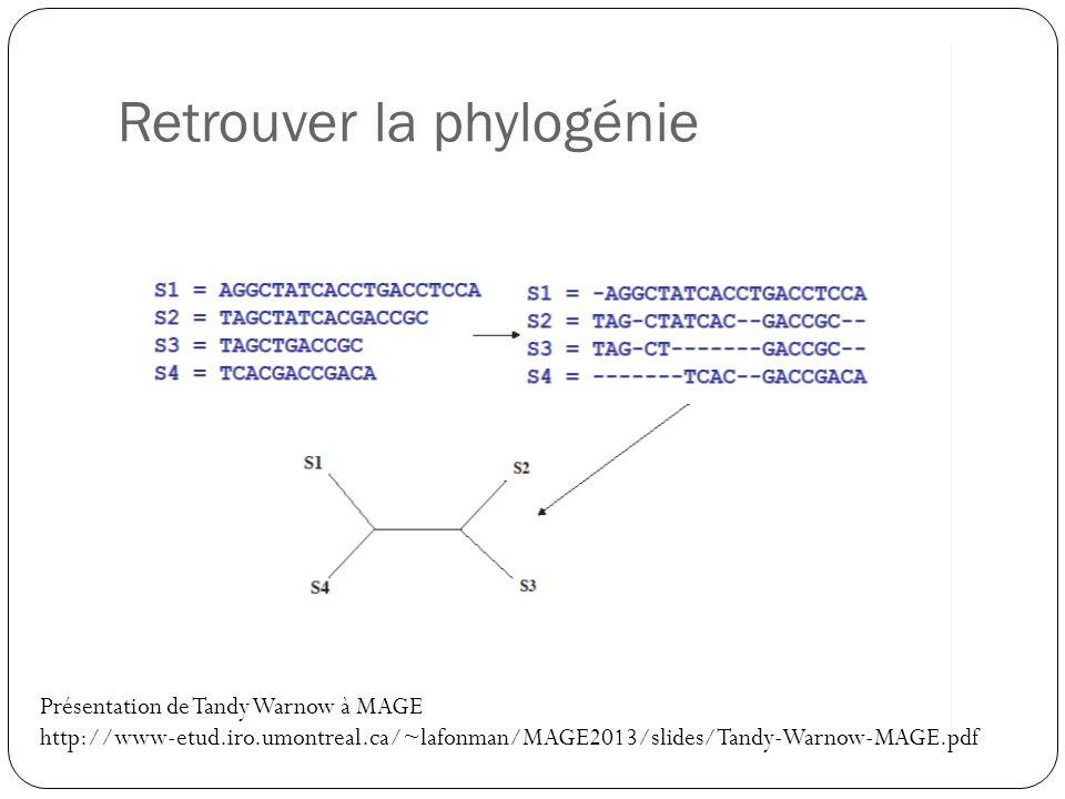 Retrouver la phylogénie
