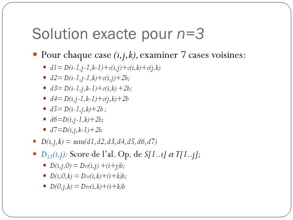 Solution exacte pour n=3