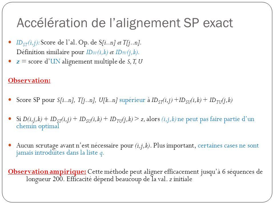 Accélération de l'alignement SP exact