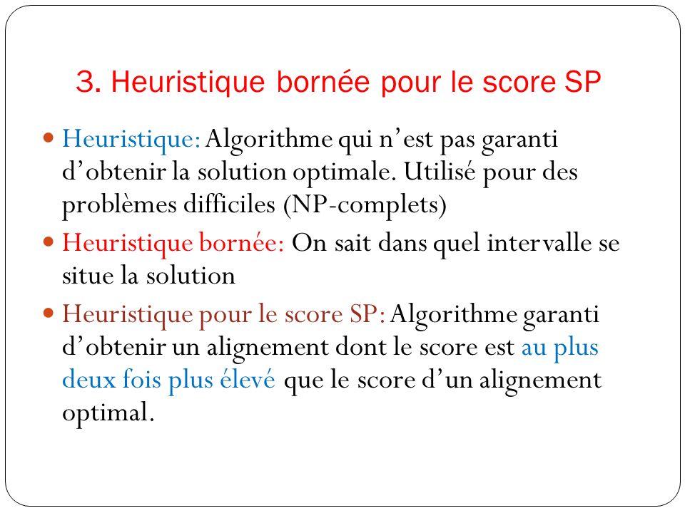 3. Heuristique bornée pour le score SP