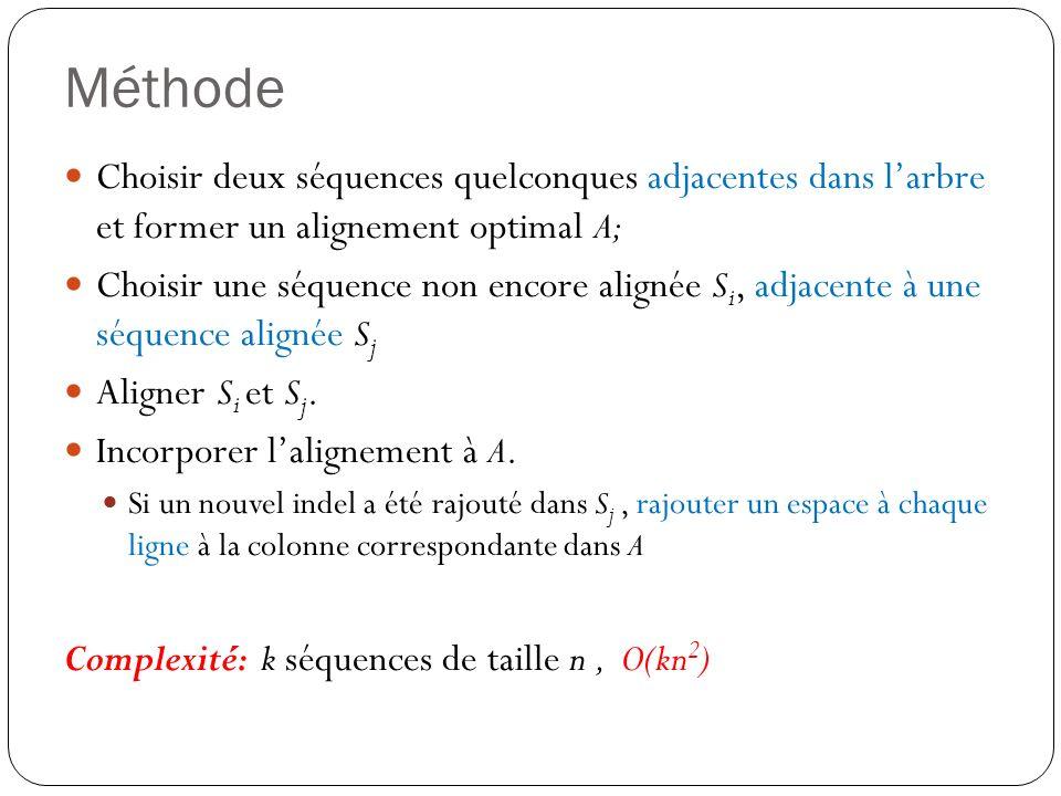 Méthode Choisir deux séquences quelconques adjacentes dans l'arbre et former un alignement optimal A;