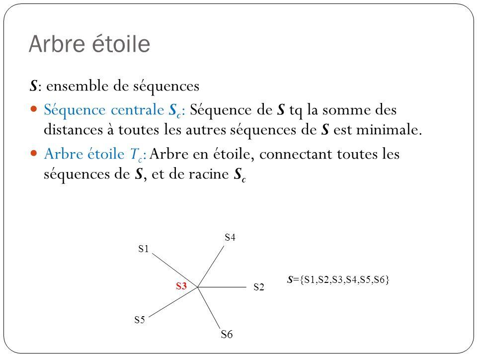 Arbre étoile S: ensemble de séquences