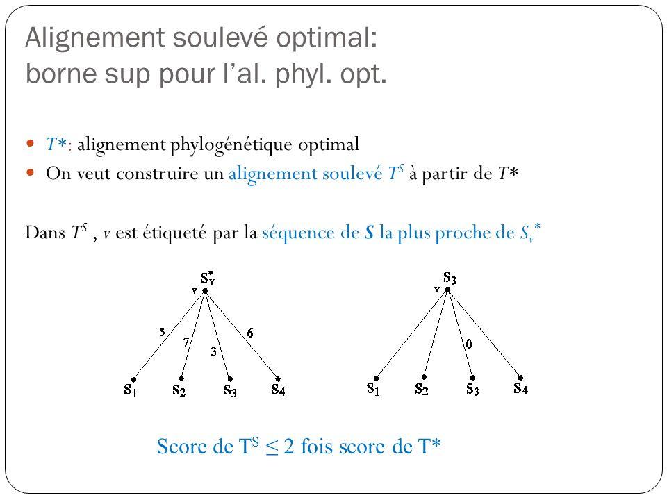 Alignement soulevé optimal: borne sup pour l'al. phyl. opt.