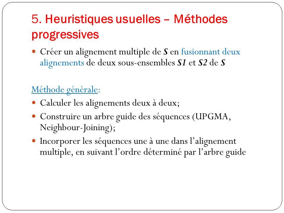 5. Heuristiques usuelles – Méthodes progressives